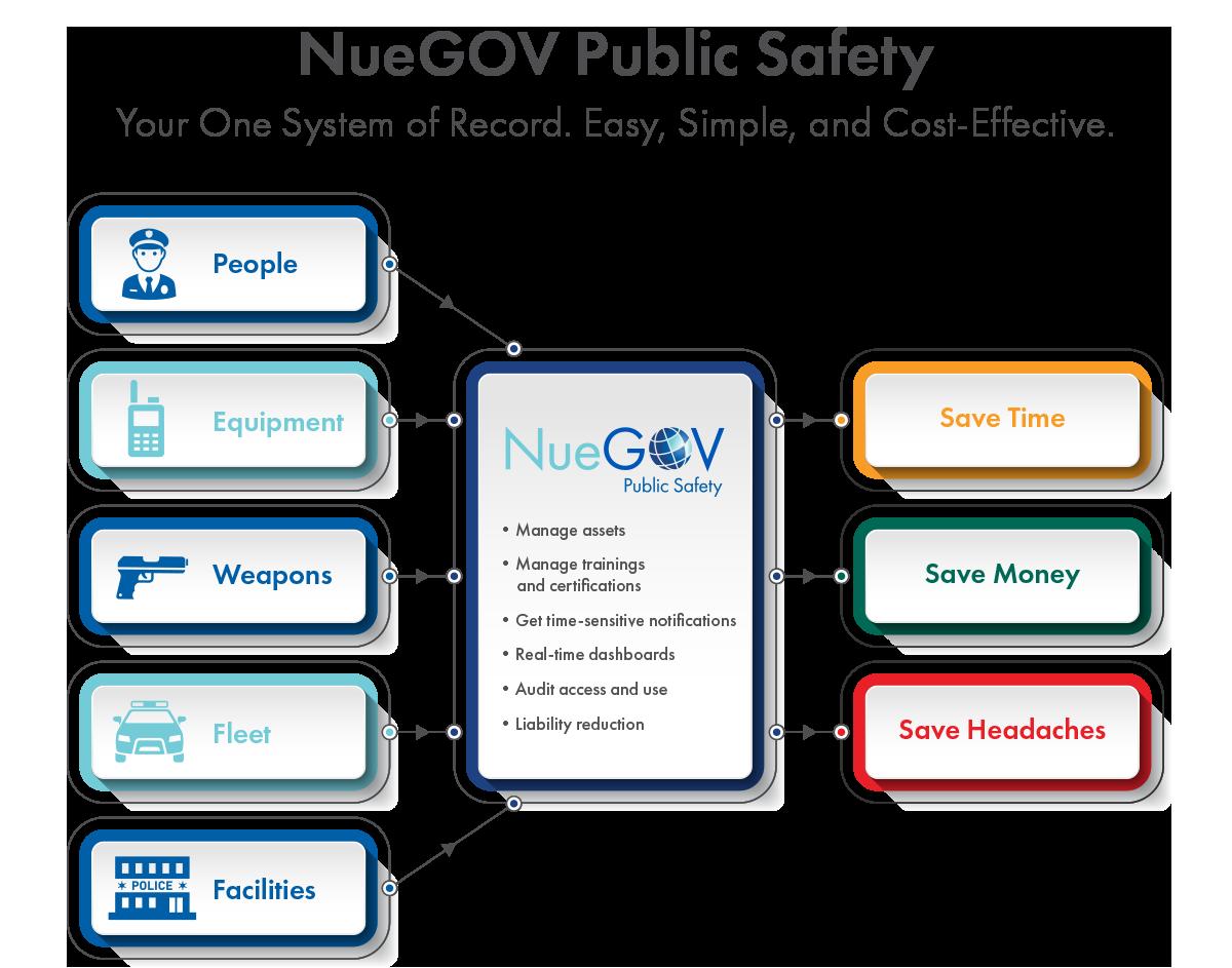 public_safety_diagram_2100917a